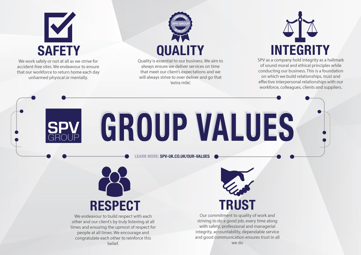SPV-Group-Values-1100.jpg