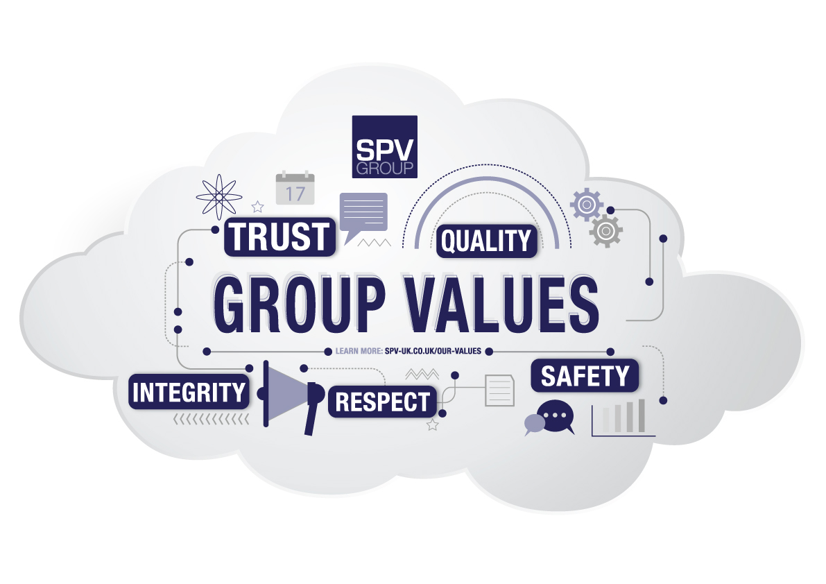 SPV Group Values Graphic
